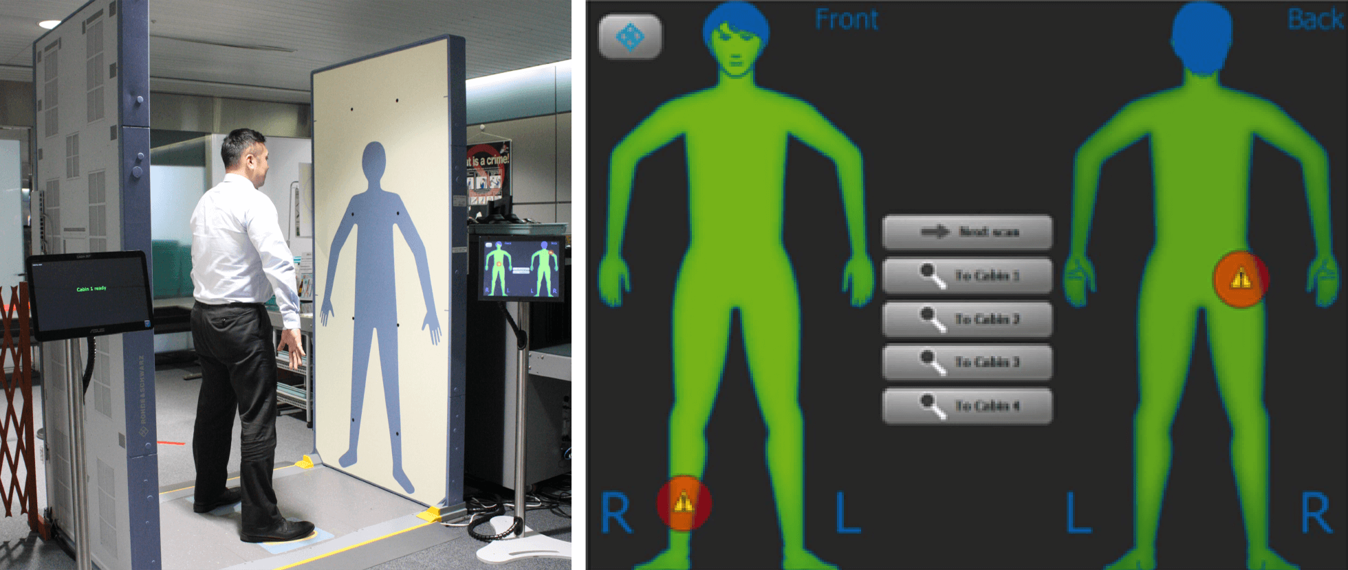 Passenger Screening with a Full-Body Scanner