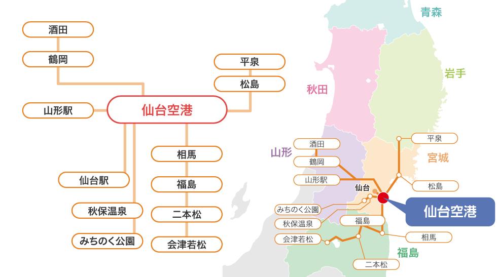 仙台空港からの高速バスは全5ルート!
